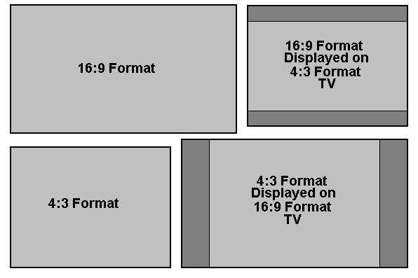Beeldverhouding presentatie omzetten van 4:3 naar 16:9